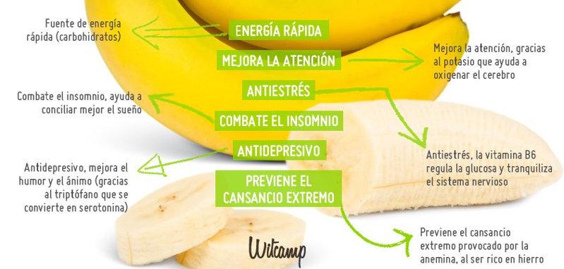 banana-del-platano