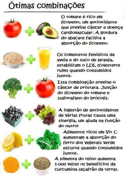 frutacombina