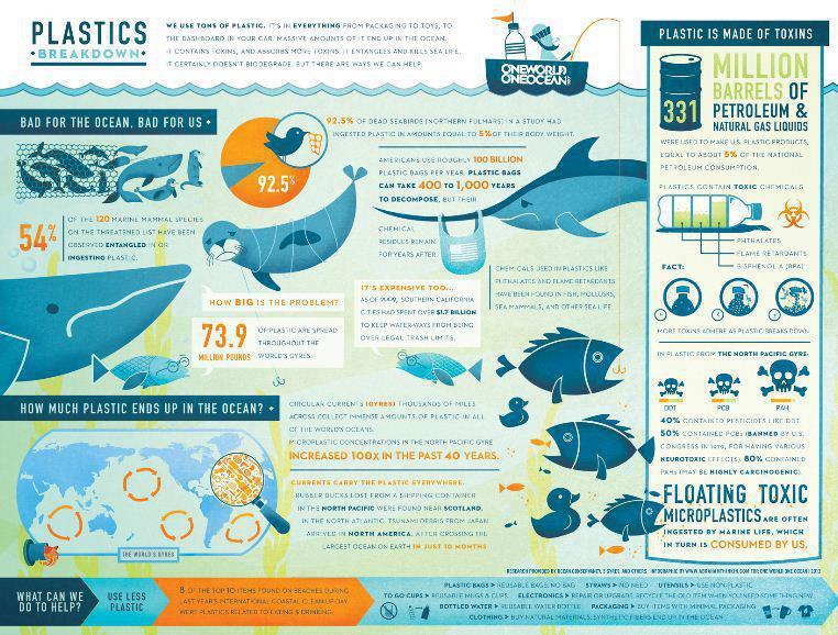 tuplasticfish