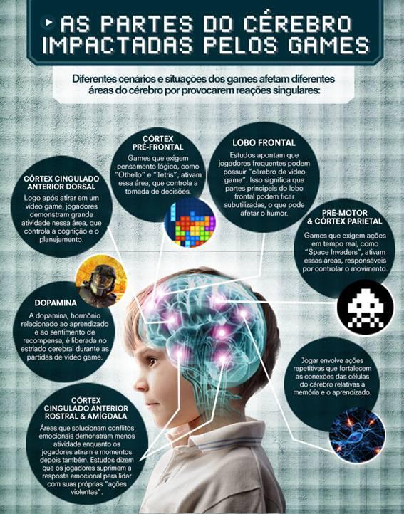 cerebrogame