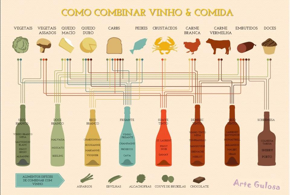 vinhocombinacom