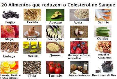 alimentoscolesterol