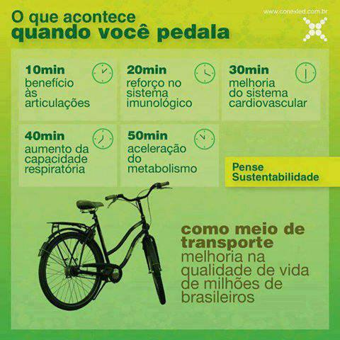 bikepedalar