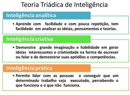 teoria triadica