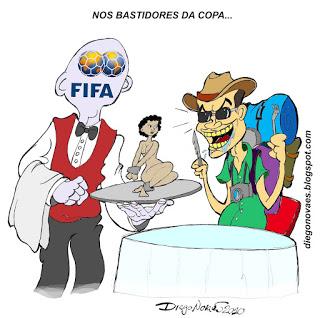 FIFAturismo