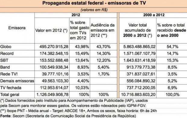 secom.tv-propaganda