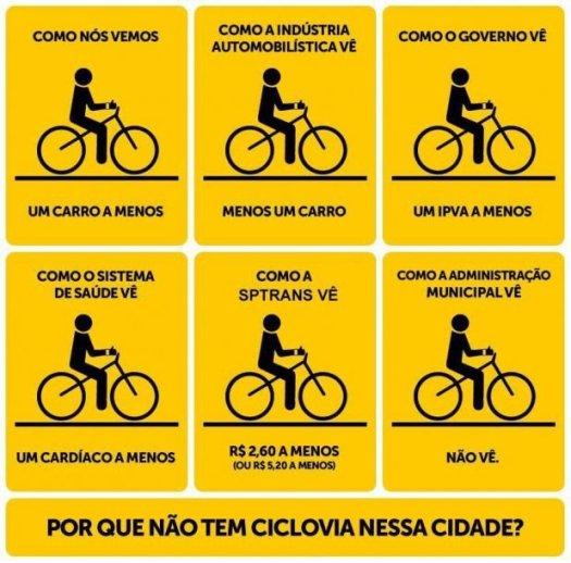 cicloviapraq