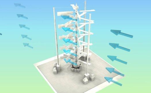 turbina vertical