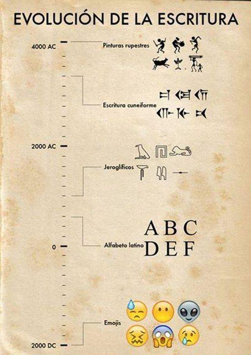 EVOLUCIONESCRITURA