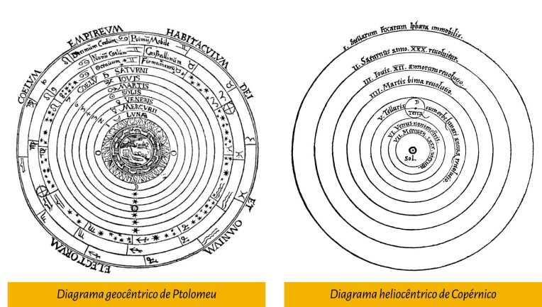 sistemasolarcopernico