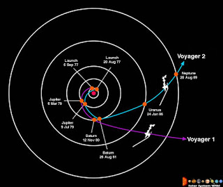 voyager_Source_solarsystemwiki