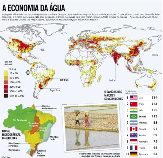 Água - A Economia da Água