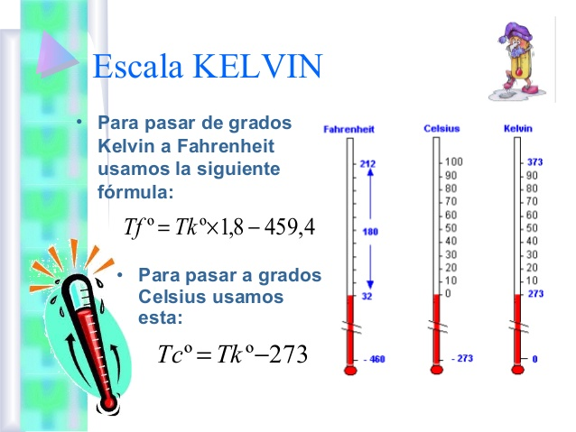 escalas-termometricas-9-638