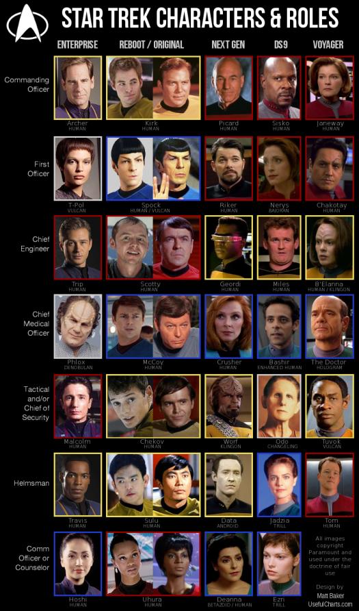 star-trek-characters1