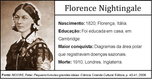 Cientistas - Florence