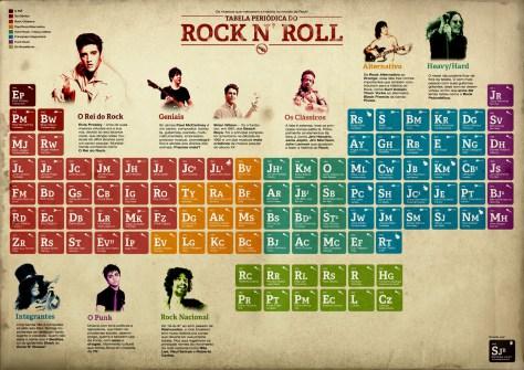 tabela-periodica-do-rock_roll
