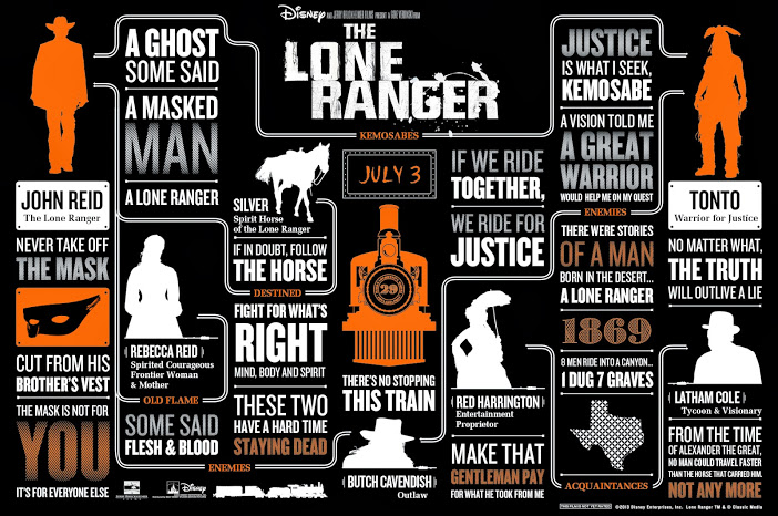 LR_Infographic
