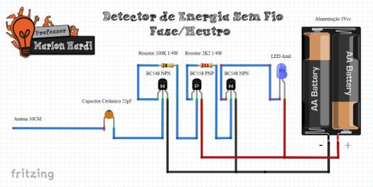 detectorenergiafritizing