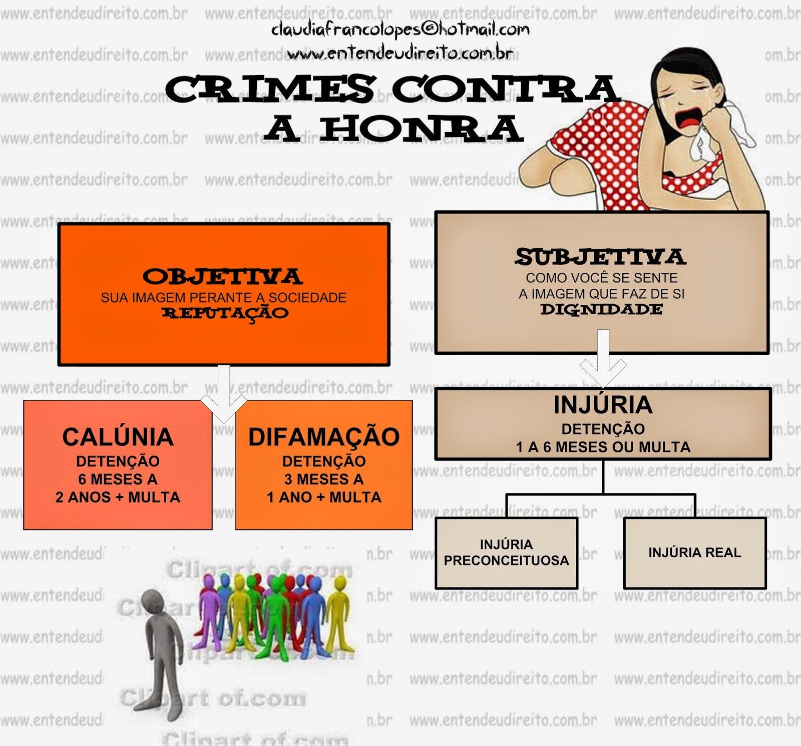 crimes2bcontra2ba2bhonra2b1