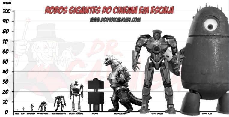 infogrc3a1fico-robos-gigantes-do-cinema-em-escala
