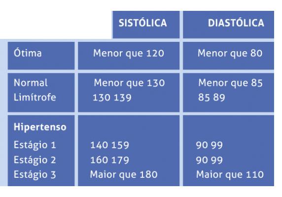 tabela-572x400